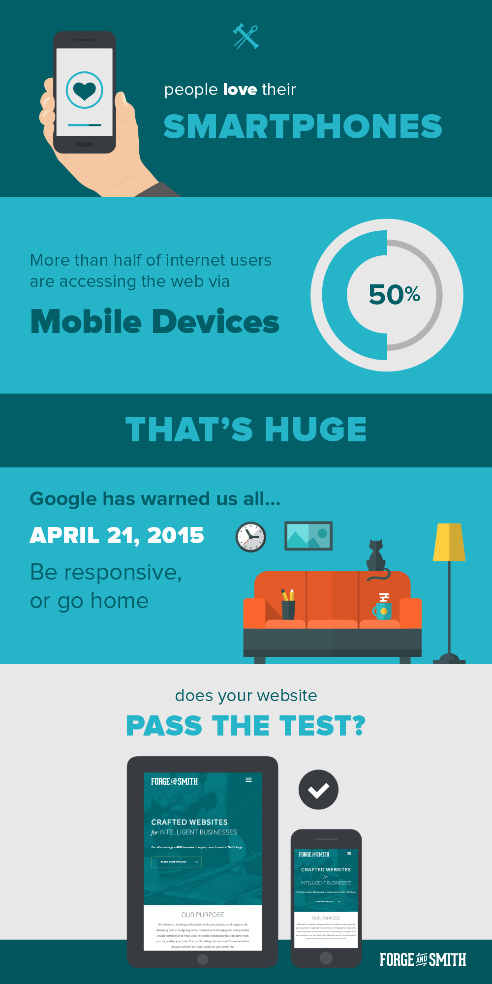 Blog-Infographic-mobile-friendly