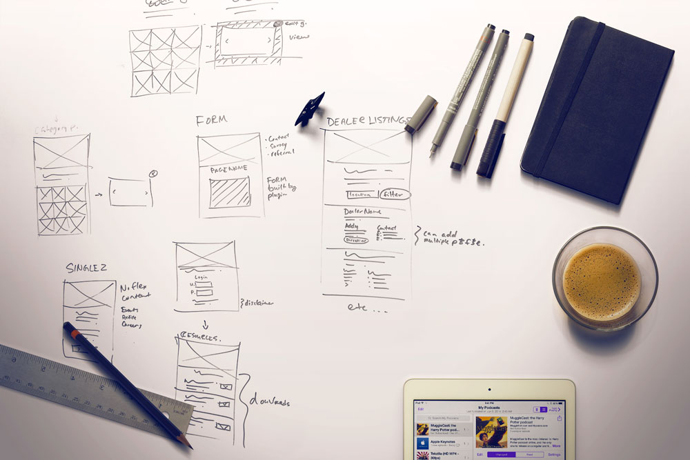 Prototyping-Blog-Planning-before-design2